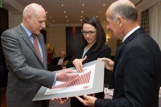 AMA-Exportzahlen: 54 % mehr seit EU-Beitritt