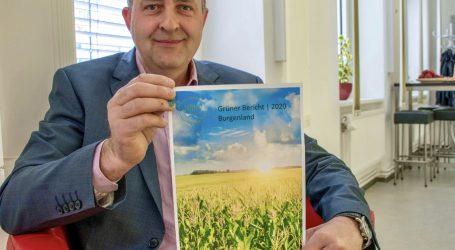 Grüner Bericht des Burgenlandes online